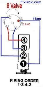 solved 1992 geo tracker firing order diagram fixya 1992 geo tracker firing order diagram 28a5f249 baea 4641 91ed 90e5d16c05b5