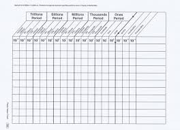 Exponents Of 10 Chart My Students Use This Chart To Learn Place Value As Well As