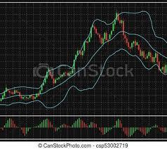 Candlestick Stock Chart Forex Stock Chart Data Candle Graph