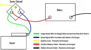 technical information starter wiring jpg