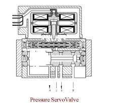 Pressure Servo Valve Madhuchitt Industries Wholesale