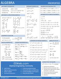 algebra help math sheet electronics and electrical engineering  algebra