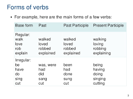 form of be verbs skills 30 36 verbs