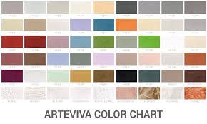 Ncs & Ral Color Charts | Resina Arteviva