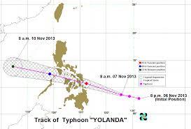 Typhoon Tracking Chart Timeline Super Typhoon Yolanda Haiyan