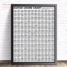Guitar Chord Chart Large Size Wall Art Canvas Painting
