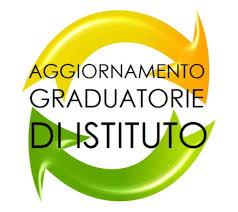 Aggiornamento graduatorie di terza fascia del personale ATA – Primo I.C.