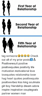 Second Love Quotes Fascinating First Year Of Relationship Second Year Of Relationship Fifth Year Of