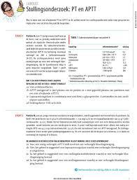 Cardiolipine antistoffen