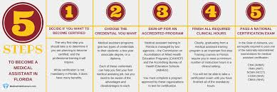 Types Of Medical Certifications What To Do To Get Started Today In Medical Assistant Classes In Florida