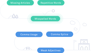 grammar checker grammarly grammar check rules