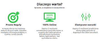 Solven - pożyczka do 5000 zł na dowolny cel | Sowa Finansowa