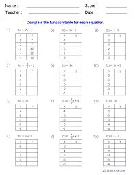 these function table worksheets and in and out bo will give students practice computing the outputs for diffe rules and equations