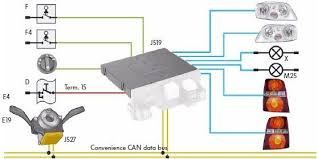 vw touran wiring diagram vw image wiring diagram volkswagen touran exterior light control wiring system circuit on vw touran wiring diagram