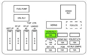 chevy impala fuse box diagram image 2003 chevy impala the horn just went on 2011 chevy impala fuse box diagram