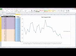 Add Average Line To Bar Chart How To Add An Average Line To A Line Chart In Excel 2010