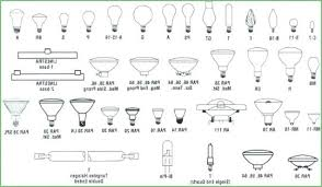 styles of lighting. Inspirational Light Bulb Types And Sizes For Lighting Standard Flood Size Styles . Best Of