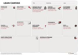 while the lean canvas shares many boxes with the business model canvas the lean canvas had very diffe and specific design goals from the outset