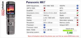 Panasonic MX7 technical specifications ...