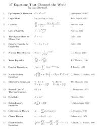Math Formulas In Grade 10 Charleskalajian Com