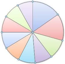 Pie Chart With 10 Sections 10 Piece Pie Chart Bedowntowndaytona Com