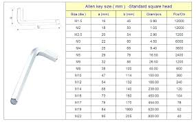 Nozzle Chart Metric Metric Wrench Sizes Shadde Co