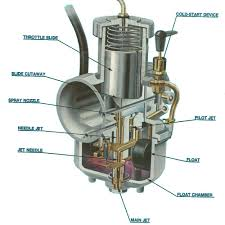 Rejetting Carbs Adjust A Motorcycle Carburetor Instant