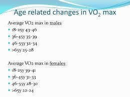 Vo2 Max Chart Female Vo2max Pe Ppt Download