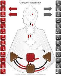 No Inner Authority Human Design Human Design The Science Of The Self Oleksandr Tereshchuk