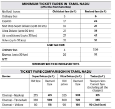 Odisha Bus Fare Chart Tamil Nadu Ticket Prices Hiked After Six Years Minimum
