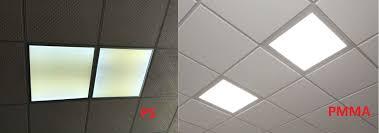 Led Panel Light Buyer Seniorled And Ledinside Collaborates For Led Panel Lights