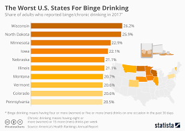 Worst Binge-drinking States For Hedge Christmas Mapping America's Zero This