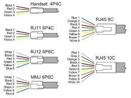 2 line telephone wiring diagram images diagram additionally 2 line telephone wiring diagram images diagram additionally telephone socket master wiring on line is ok the wiring inside a master socket