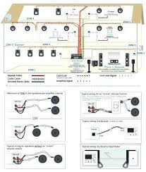 8 ohm speaker wiring diagrams home theatre wiring diagram libraries 8 ohm speaker wiring diagrams home theatre wiring diagramsin wall speaker wiring diagram wiring diagram schematics