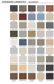 formica samples color chart keywords suggestions