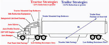 diagram pin trailer lights image wiring diagram engine garden way wiring diagram volvo semi truck image wiring diagram