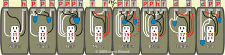 wiring multiple electrical outlets diagram wiring wiring multiple electrical outlets diagram wiring diagrams on wiring multiple electrical outlets diagram
