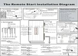 wiring diagram car alarm installation wiring image audiovox prestige car alarm wiring diagram solidfonts on wiring diagram car alarm installation audi remote starter