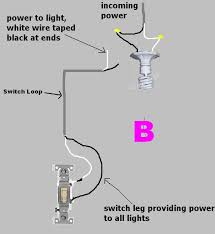 wiring a light fixture to switch diagram images 94 chevy s10 tail light fixture now switch wont turn it off 3 wires each side switch