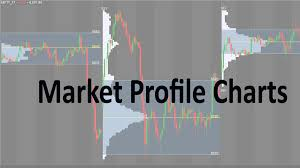 Nifty Volume Profile Charts How To Read Market Profile Charts In Amibroker Stockmaniacs