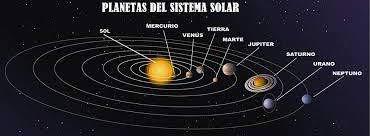 EL UNIVERSO Las nebulosas Las constelaciones Las galaxias Las estrellas