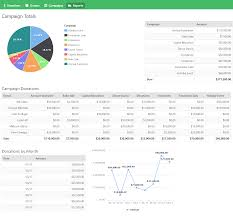 Tables And Charts For Categorical Data Reporting Dashboards Knack