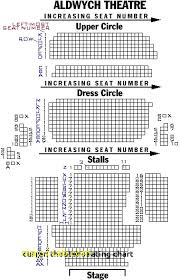 top result phantom of the opera seating chart new curran theater seating chart shn curran theatre