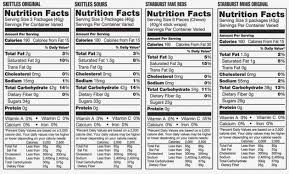gallery for 13 precautions you must take before attending skittles fun size nutrition label skittles fun size nutrition label