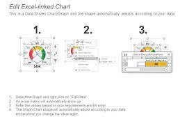 Financial Ratio Kpi Dashboard Showing Liquidity Ratio And
