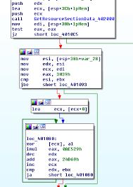 Fidelis Cybersecurity Cybersecurity Malware Malware Fidelis Fidelis Malware dzqRntxBdY