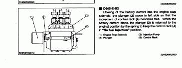 kubota 2230 wiring diagram wiring diagrams and schematics kubota bx 2230 d parts manual 260pg of bx2230d