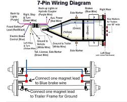 7 pole flat trailer wiring diagram wiring solutions 7 pole round trailer plug wiring diagram 7 pole trailer plug wiring diagram fresh universal