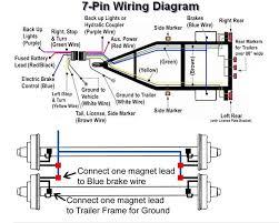 7 pole flat trailer wiring diagram wiring solutions 7 pole rv trailer wiring diagram 7 pole trailer plug wiring diagram fresh universal