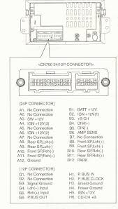 delco radio wiring delphi diagram john deere color electrical not John Deere M Wiring-Diagram delco radio wiring delphi diagram john deere color electrical not working stereo adapter antenna nissan frontier
